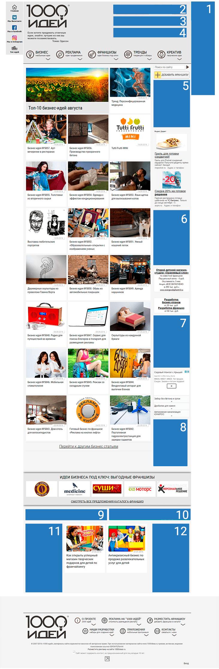 Реклама на 20 сайтах сделать компанию в яндекс директ