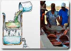 Бизнес идея фильтры для воды открыть свое дело швейное