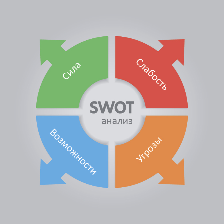 3m swot 6 pad sets full-color, full value times 6 low quantity — order as few as 10 sets (6 note pads) each set includes six (6) custom printed note pads shrink wrapped together — same 1 design.