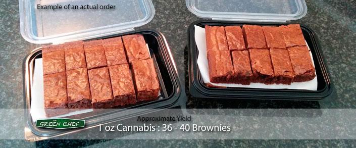 Бизнес-идея №5915. Сервис готовки из медицинской марихуаны