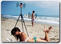 Бизнес идея №4593. Камера-робот для «видео самих себя