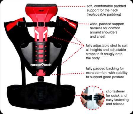 Необычная бизнес идея: бондаж от растяжения мышц шеи