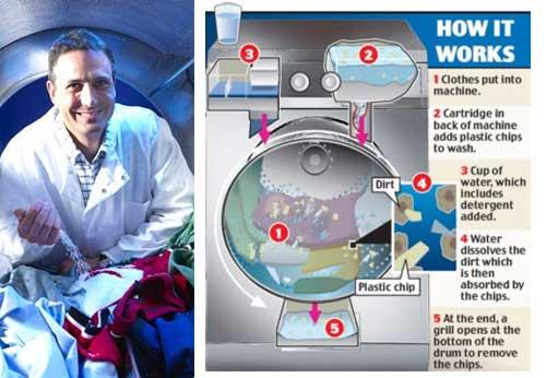 Необычная бизнес идея: Стиральная машина не используюшая воду