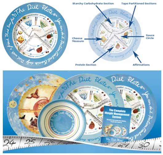 диетическая идея: Тарелка для похудения