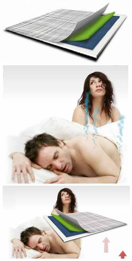 Одеяло, поглощающее неприятные  запахи
