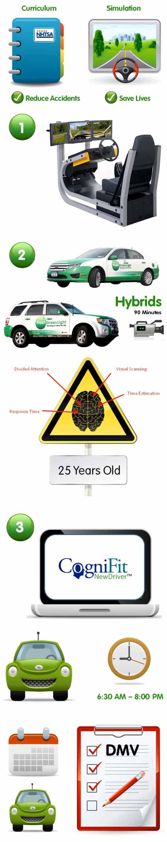 Школа вождения для подростков