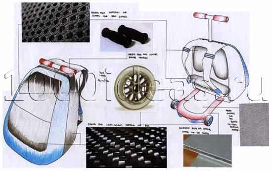 многофункциональная идея бизнеса для школьников: Школьный рюкзак — самокат