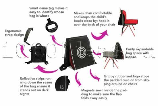 Школьный рюкзак, превращающийся в эргономичное сиденье