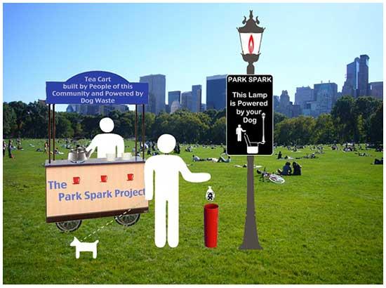 Идея № 2071. Электричество из собачьих фекалий