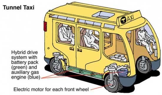 Суть креативной идеи такси будущего в следующем: тоннельное такси спроектировано таким образом, что внутри его получается сквозной тоннель для велосипедистов и байкеров.