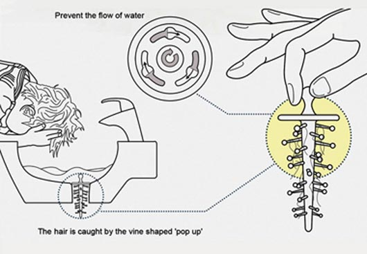 ������ ������ ����� ��� �������� Crown Pop-up sink stopper ��������� ��������� �������� ������.