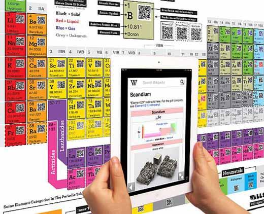 Новые проделки QR Code art: таблица Менделеева «заговорит» с владельцами айфонов
