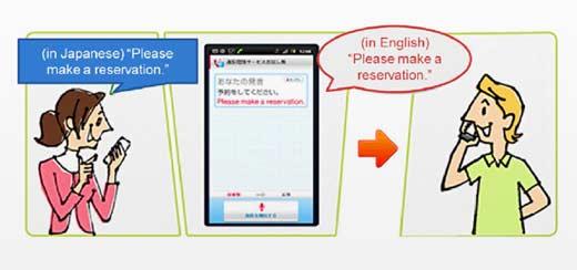 Приложение-переводчик-синхронист ваших разговоров по телефону