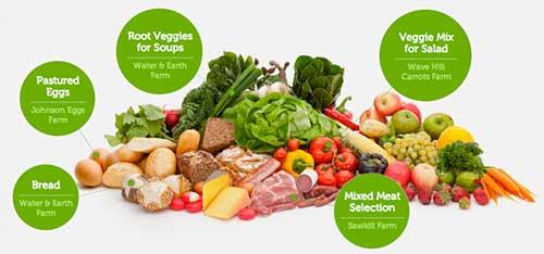 экологичные продукты