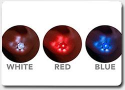 LED-технологии