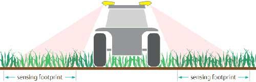 сканер растительного покрова