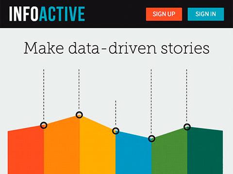 инфографика  Infoactive
